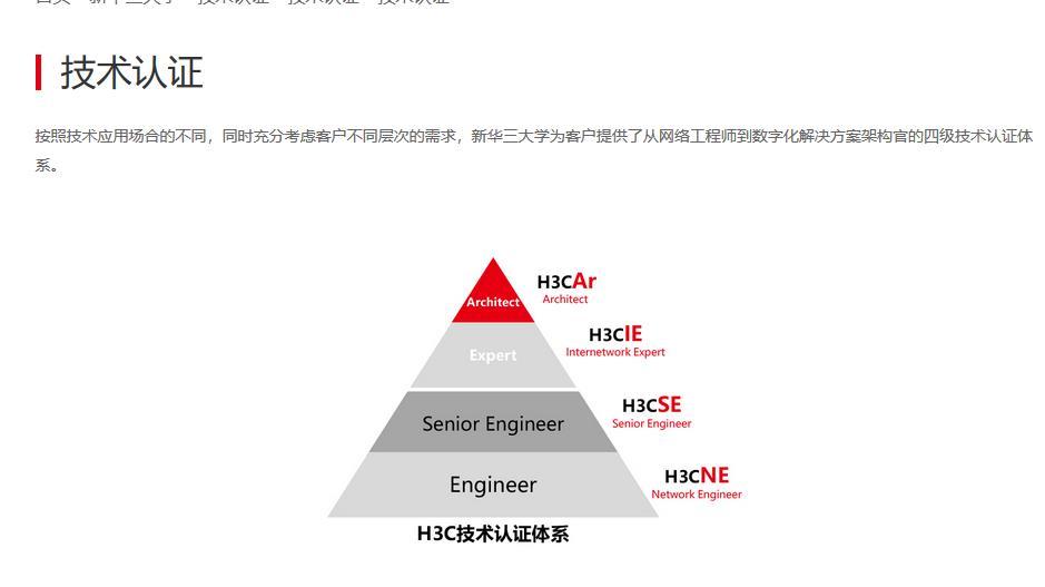 华为的hcie与华三的h3cie有什么区别?到底是同一个证还是不同的一个证呢?-华为HCIE培训常见问题206插图
