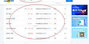 西安华为思科系统集成有限公司有多少