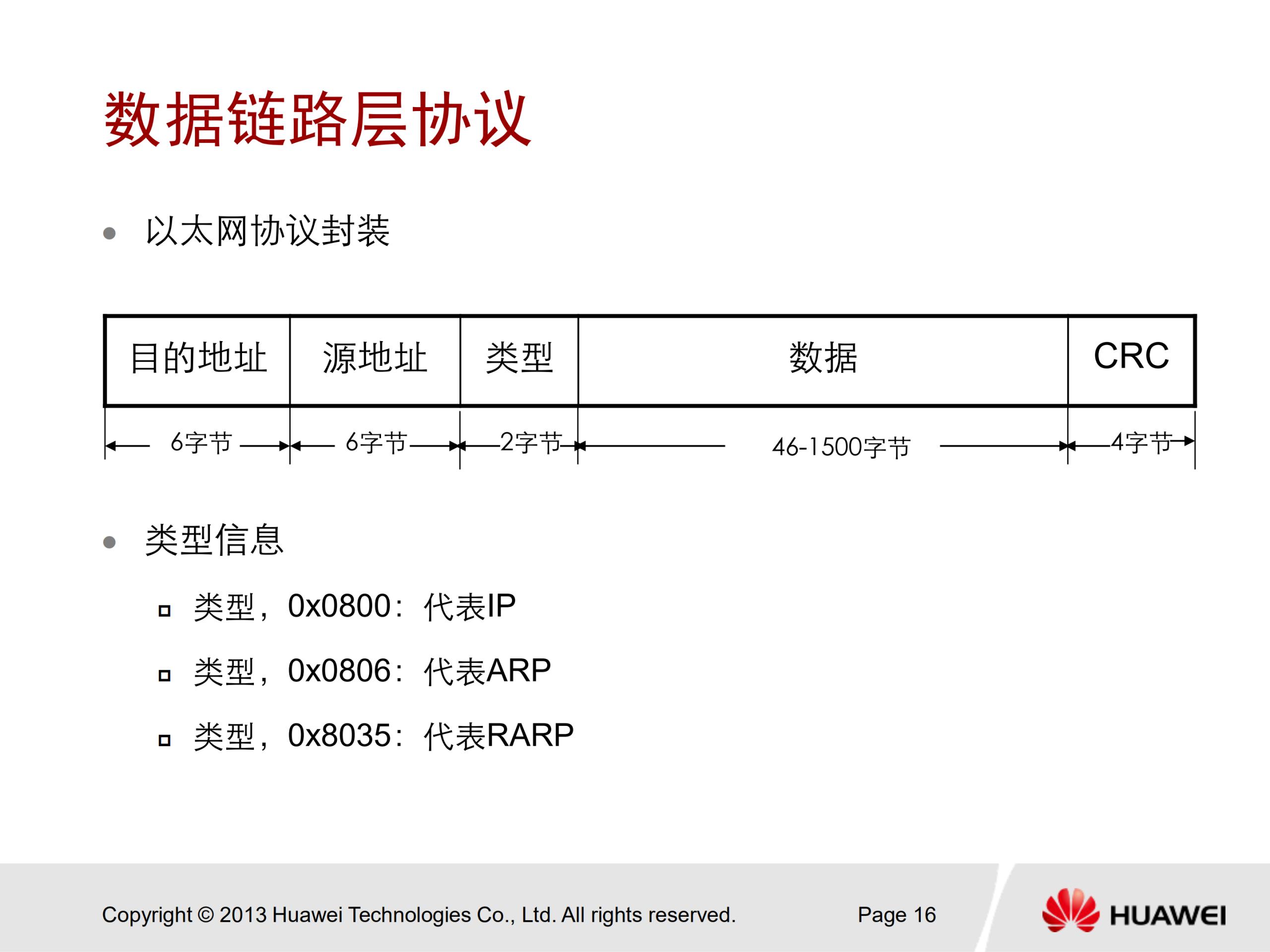 华为安全认证 HCNA Security 中文培训教学PPT V2.0 - 30