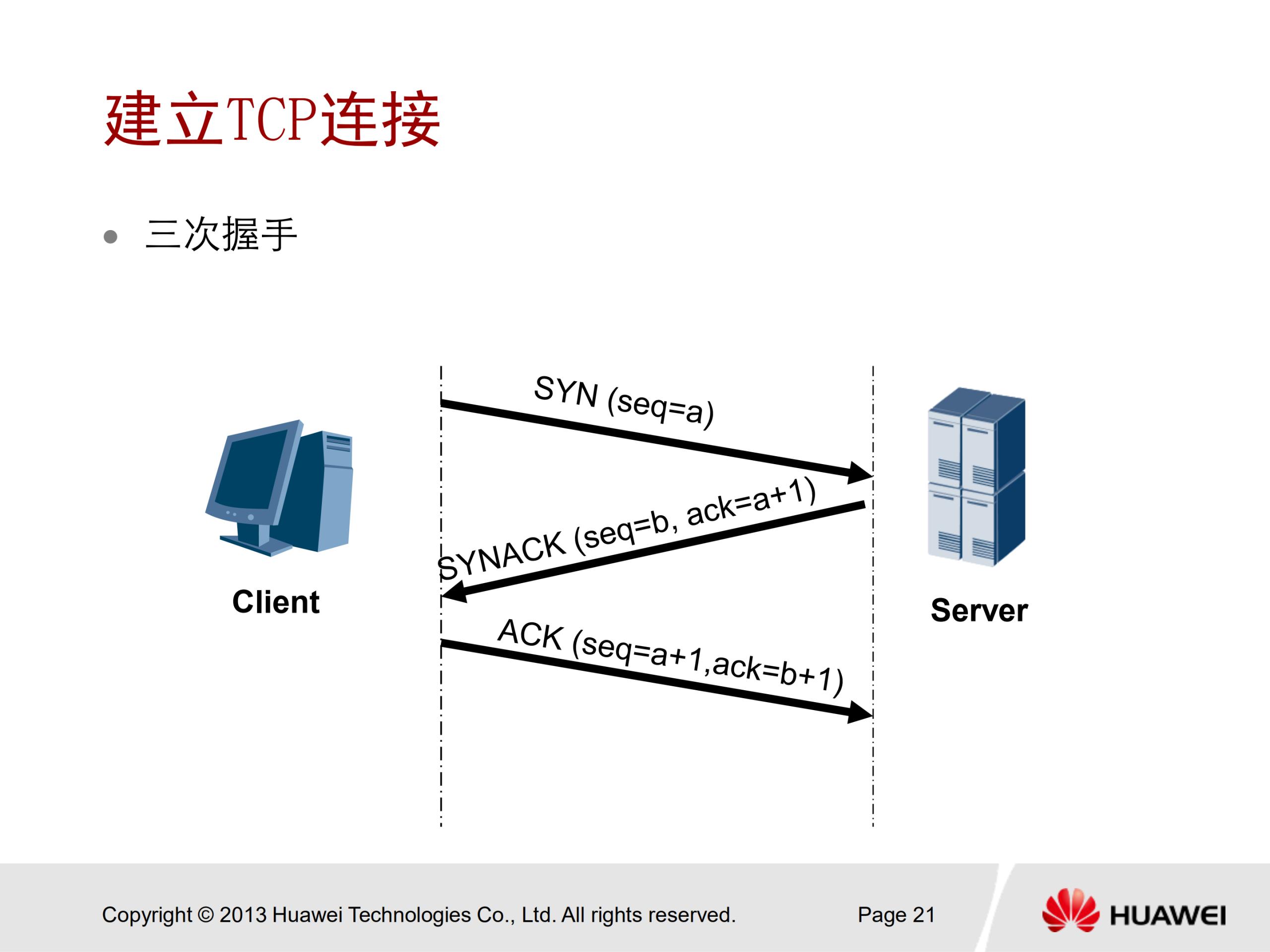 华为安全认证 HCNA Security 中文培训教学PPT V2.0 - 27