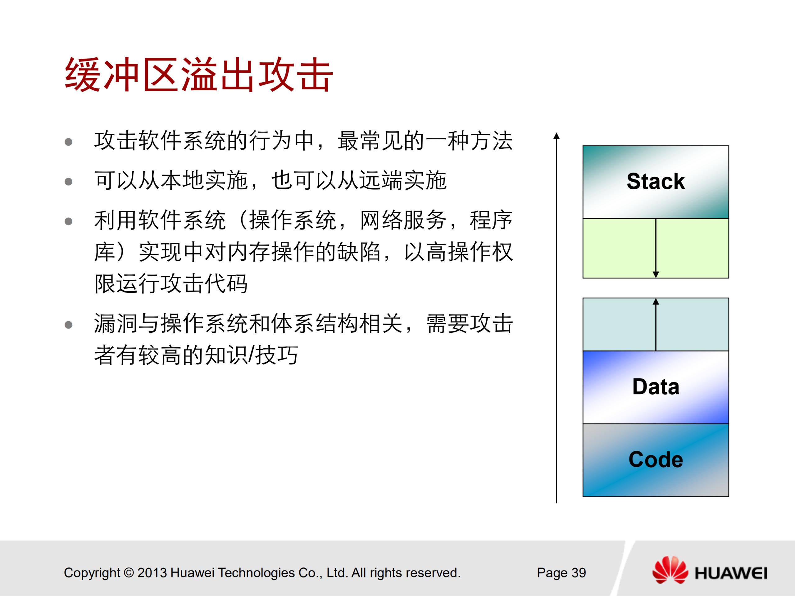 华为安全认证 HCNA Security 中文培训教学PPT V2.0 - 9