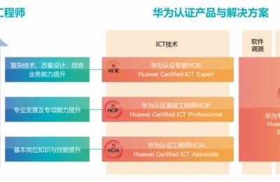 HCIP华为数据通信工程师笔试题库
